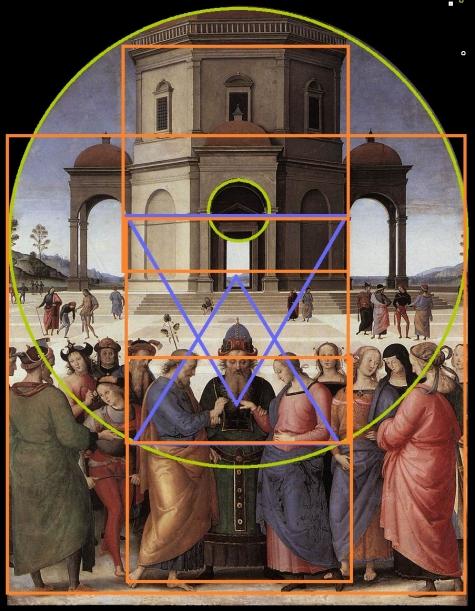 la géométrie plane , évidente, est la aussi combinée avec une perspective rigoureuse qui désigne, et le point de contact des doigts, et la porte/promesse/point de fuite..