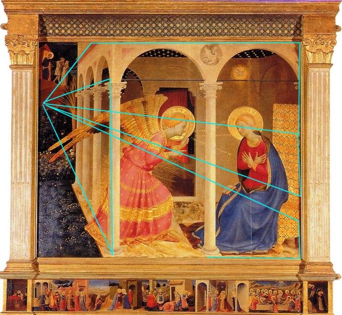 Galerie De Peintures Renaissance Perspective Et Geometrie Plane Textes Et Propositions Sur Les Arts Plastiques