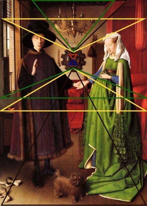 Le fameux portrait profane, où le miroir/regard, est associé au divin ( entouré de scènes de la passion), au témoin temporel ( le peintre) à la réunion, par les lignes convergentes, et à la promesse, à la naissance, l'origine, du fait de son caractère bombé, comme le ventre de la femme..Notons aussi le partage gauche/droite - Noir et Blanc/couleur - Extérieur/intérieur - minéral/sensuel etc...equation et variantes de la complémentarité masculin/féminin.
