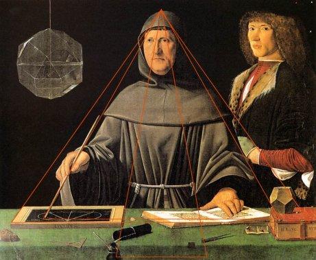 BARBARI, Jacopo de'pacioli 1500 persp