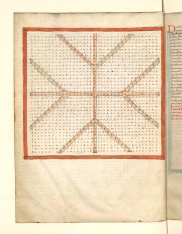 l'une des 28 pages (7X4) de la glorification de la croix par Raban Maur,manuscrit très réputé et recopié pendant des siècles de façon rigoureuse. Essentiellement graphique.