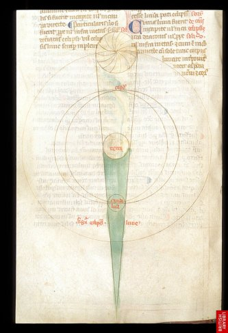 Traité d'astronomie de Johannes Sacrobosco ( Holly Wood!!) ; 14ème siècle.