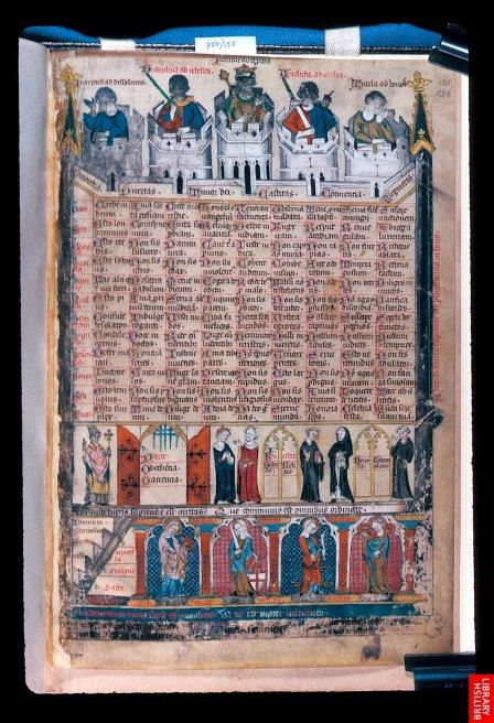 Grand Psaultier du 14 ; la table des vertus.