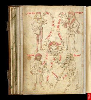 Genre d'almanach du 15ème avec les 4 humeurs, classification des caractères ( bile, sang, lymphe, noire).