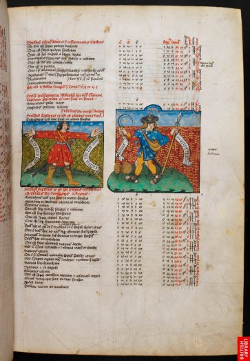 John Killingworth, 15eme, Almanach, calendrier, zodiaque...grande synthèse des savoirs et de l'ordre du monde autour du cycle des saisons.
