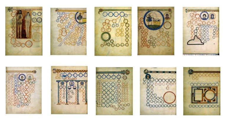 Les tables généalogiques se déploient sur plusieurs pages dans le Beatus de St Sever. l'utilisation de l'or démontre l'importance cruciale apportée à cette dimension de continuité temporelle.