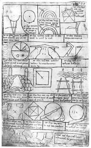 Page du carnet de Villard de Honecourt, 13ème siècle. Unique en son genre, dans la mesure oùil traite de savoirs artisanaux, réservés à la tradition orale et secrète. Entre le carnet de voyage et le catalogue de modèles. Cas assez particulier ou le texte et les illustrations sont de la même main.