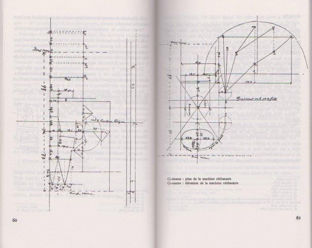 Les plans très précis du grand verre, montrent à quel point (!) Duchamp est rigoureux dans sa desription de l'espace représenté. Les repères physiques sont incontournables.