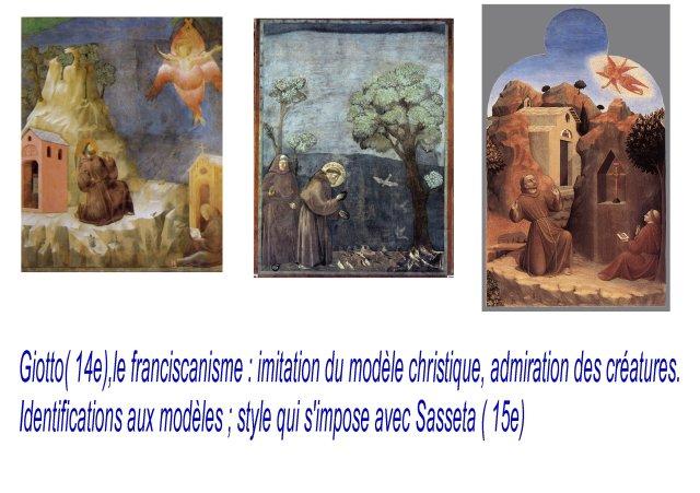 agGiotto, imitation