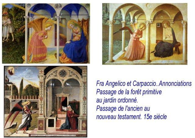 amAngelico, annonciation, ordre etdesordre