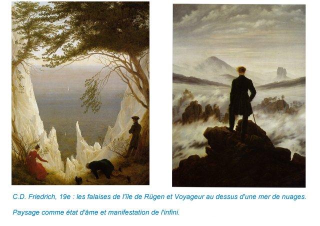 g Caspar D. Friedrich, les falaises de l'île de Rügen